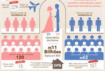 planejamento casamento