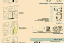panel layout