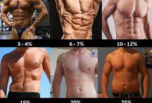 Fitness motivation. / My motivation board to make it to 15% body fat.