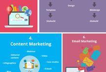 Inbound Marketing / Inbound Marketing tactics, infographics