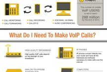 What's Voip