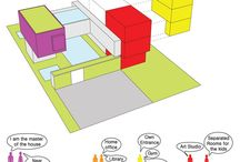 Gráficos Arquitectura