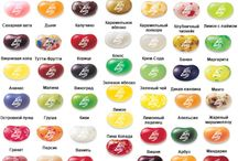 Вкусные конфеты