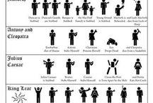 Shakespeare's plsys