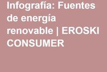 FONTS D'ENERGIA