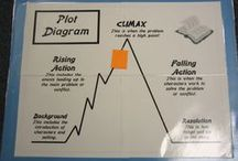 Plot / by Pam Foster