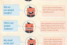 Communicatie--zender vs ontvanger