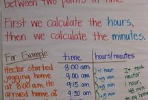 Teaching - Time