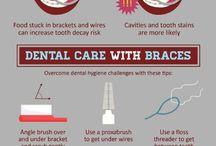 Brushing With Braces / Good Oral Hygiene While in Orthodontic Treatment
