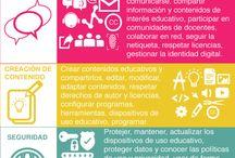 Competencia Digital / Creamos este tablero para compartir todas las infografías, imágenes, etc. que consideremos interesantes para el MOOC: Enseñar y evaluar la competencia digital. #CDigital_INTEF