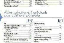 astuce cuisines
