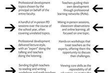 Professional Development--Education
