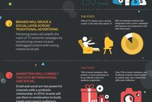 Digital Marketing in 2014 / Digital marketing #internetmarketing #trends
