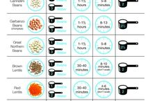 Cooking Tools & Tips / Housewife Skills