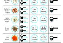 Cosas útiles cocina y otros
