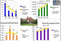 Baton Rouge Garden District Home Sales Charts / Baton Rouge Garden District Home Sales Charts in Zip Code 70806 & 70808. Baton Rouge, population 228K. Since mid 1990s, B.R. experienced rapid development. Location is Mid-City with older cottage style homes on tree lined streets and convenient to local schools, employment and shopping. LSU and Central Business District is within 2-4 miles. Demand is strong for this 70806 70808 location.