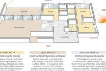 Arquitetura orientação solar