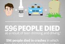 Driving Safety / Driving safety - no texting and driving, no drinking and driving, rules of the road...