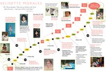 Infographics - Personalized / Creating one-of-a-kind graphic significant #event #timelines for birthdays, holidays and retirements...40th birthday celebration with a 11 x 17 oversized tri-fold, printed and given out to all guests. Includes a personal life event timeline with images and call-outs. http://brandingyoubetter.com/galleries/graphic-significant-event-timelines/