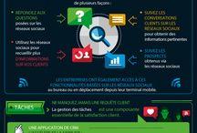 CRM / Relation client / Gestion de la relation client Expérience client et connaissance client
