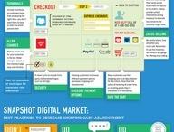 Digital marketing & Online Consumer Behaviour