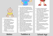 ILS Child Development / Milestones / How to recognize development delays in your child. What milestones your child should reach for better learning development.