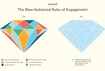 Earnest Data & Visualizations / Earnest's data visualizations, blog posts and images.