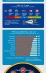 Infographics I like