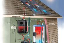 DIY solar heating