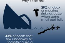 DidYouKNovember / Did You Know.... BoatUS Provides a month of Boating & BoatUS Facts / by BoatUS