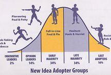 diffusion of inovation