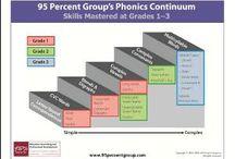 95% Group