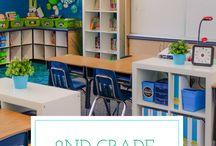 Groep 4 inrichting / klassenmanagement
