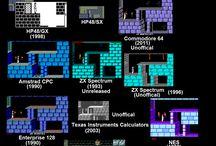 Platform Game List / Platform List Gallery.