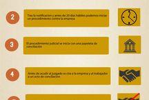 Infografías Derecho Laboral