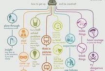 Kreativität / Ideen undKteativizät sind oft das A und O jeder Story.