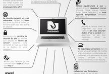 Cybersécurité / Astuces contre le hammeçonage ou les malwares, pour éviter piratages et catastrophes numériques en tout genre ;)