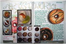 AQA 2015 Food Art / AQA GCSE Art question 2015