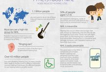 Noise Induced Hearing Loss NIHL / Information about Noise Induced Hearing Loss or NIHL