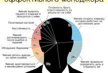 Менеджмент и менеджер