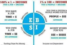 Business & Financial Insight