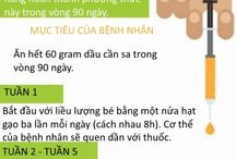 VIETNAM MEDICAL CANNABIS / Medical Cannabis Vietnam (translate/convert to Vietnamese)