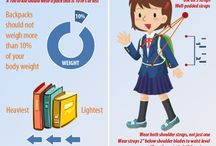 Back to School Zone / Back to school shopping, tips and ideas for children in preschool and daycare.