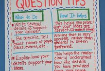 Writing Strategies / Teaching writing