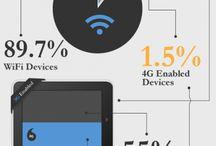 Infographics - Mobile
