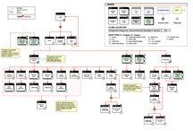 Architektur Diagramme