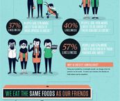 Food trendz / by Reda El Khayer