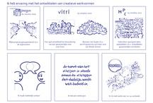 Ideeën learning journey