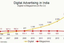 Digital Advertising / Advertising spends in India are expected to grow 12.6% year on year to Rs 48,977 crores, of which Digital Advertising spends will account for Rs 4,661 crore, according to estimates by GroupM. The growth in 2014, to Rs 13,490 crores, is being attributed to an increase in spending due to elections (both General and State elections), as well as advertising from categories like e-commerce and Telecom.  Have a look at these reports...