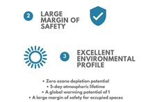 Sanmar Infographics